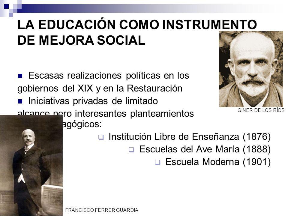 LA EDUCACIÓN COMO INSTRUMENTO DE MEJORA SOCIAL Escasas realizaciones políticas en los gobiernos del XIX y en la Restauración Iniciativas privadas de l