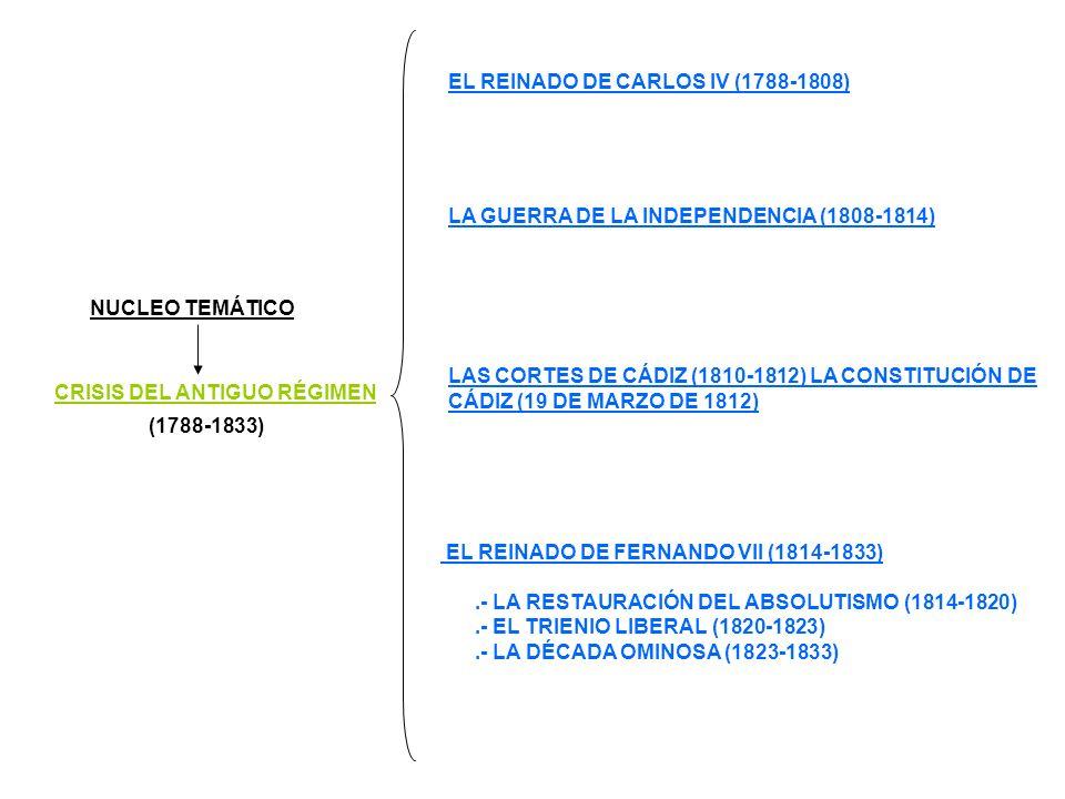 CRISIS DEL ANTIGUO RÉGIMEN (1788-1833) NUCLEO TEMÁTICO EL REINADO DE CARLOS IV (1788-1808) LA GUERRA DE LA INDEPENDENCIA (1808-1814) LAS CORTES DE CÁD