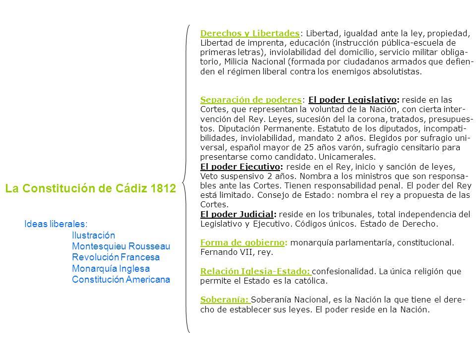 La Constitución de Cádiz 1812 Derechos y Libertades: Libertad, igualdad ante la ley, propiedad, Libertad de imprenta, educación (instrucción pública-e