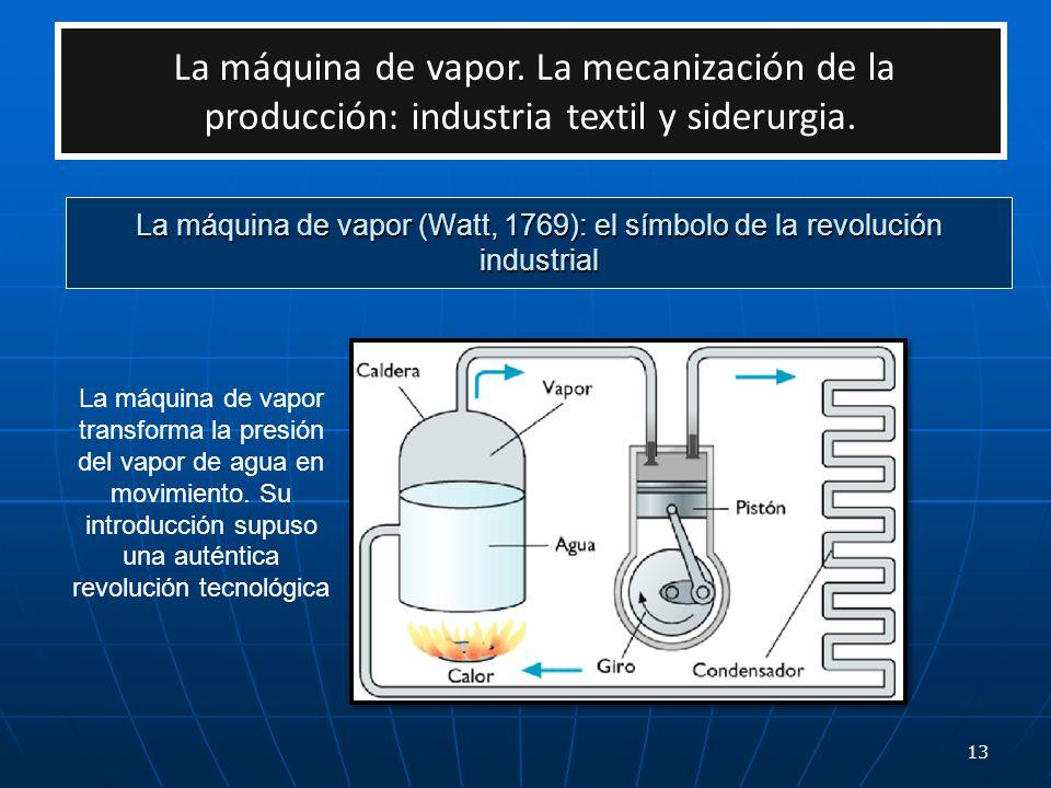 13 La máquina de vapor transforma la presión del vapor de agua en movimiento. Su introducción supuso una auténtica revolución tecnológica La máquina d