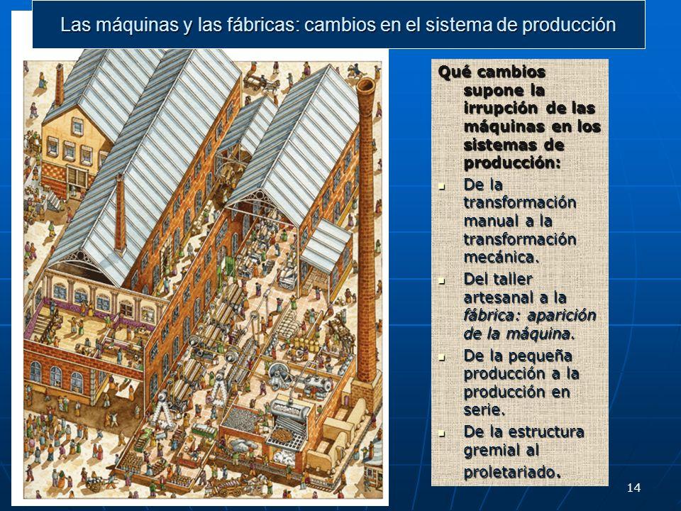 Qué cambios supone la irrupción de las máquinas en los sistemas de producción: De la transformación manual a la transformación mecánica. De la transfo