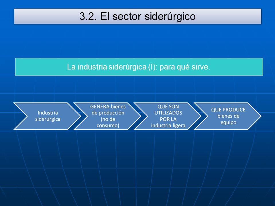 La industria siderúrgica (I): para qué sirve.