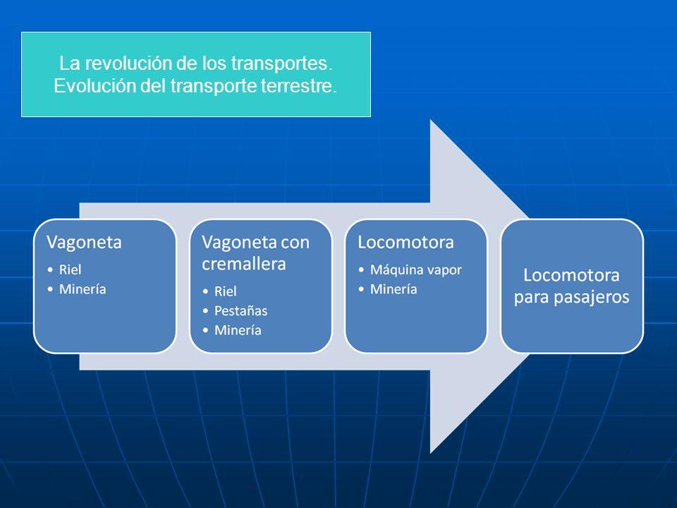 La revolución de los transportes. Evolución del transporte terrestre.