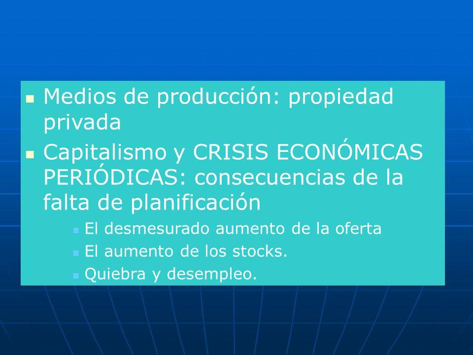 Medios de producción: propiedad privada Capitalismo y CRISIS ECONÓMICAS PERIÓDICAS: consecuencias de la falta de planificación El desmesurado aumento