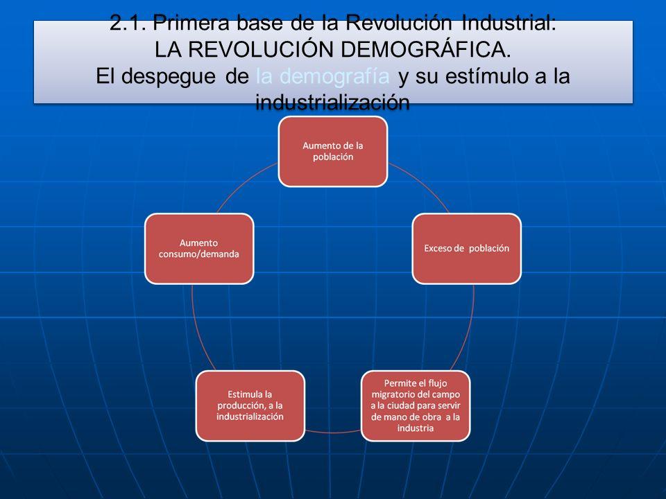 Medios de producción: propiedad privada Capitalismo y CRISIS ECONÓMICAS PERIÓDICAS: consecuencias de la falta de planificación El desmesurado aumento de la oferta El aumento de los stocks.