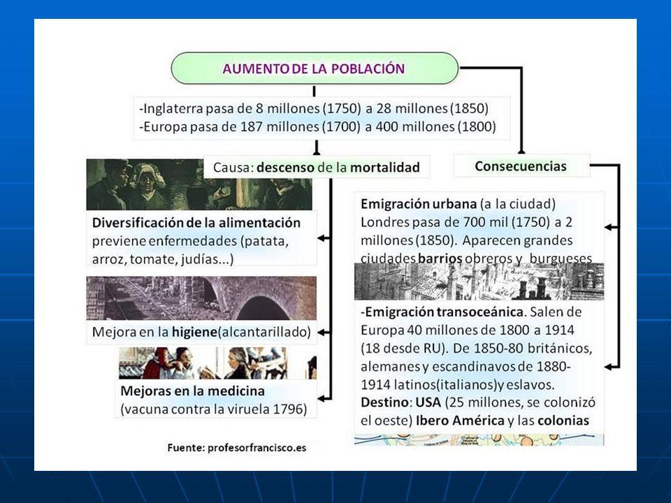 Bancos y finanzas El capital: una de las bases de la industrialización.