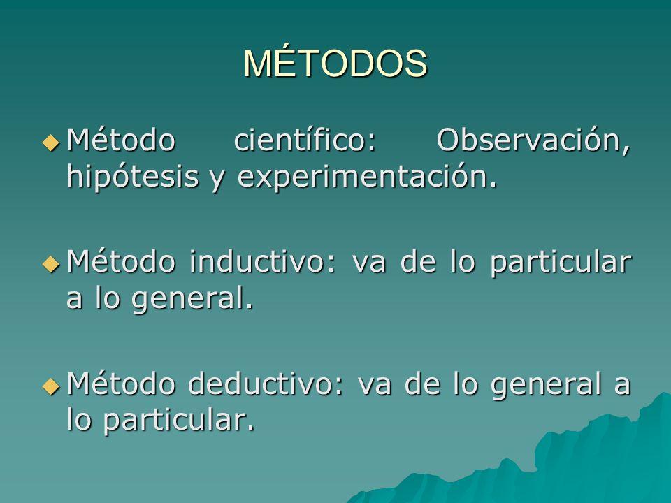 MÉTODOS Método científico: Observación, hipótesis y experimentación. Método científico: Observación, hipótesis y experimentación. Método inductivo: va