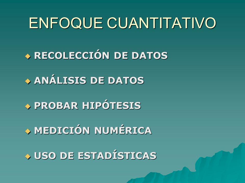 ENFOQUE CUANTITATIVO RECOLECCIÓN DE DATOS RECOLECCIÓN DE DATOS ANÁLISIS DE DATOS ANÁLISIS DE DATOS PROBAR HIPÓTESIS PROBAR HIPÓTESIS MEDICIÓN NUMÉRICA