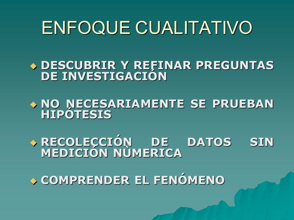 ENFOQUE CUALITATIVO DESCUBRIR Y REFINAR PREGUNTAS DE INVESTIGACIÓN DESCUBRIR Y REFINAR PREGUNTAS DE INVESTIGACIÓN NO NECESARIAMENTE SE PRUEBAN HIPÓTES