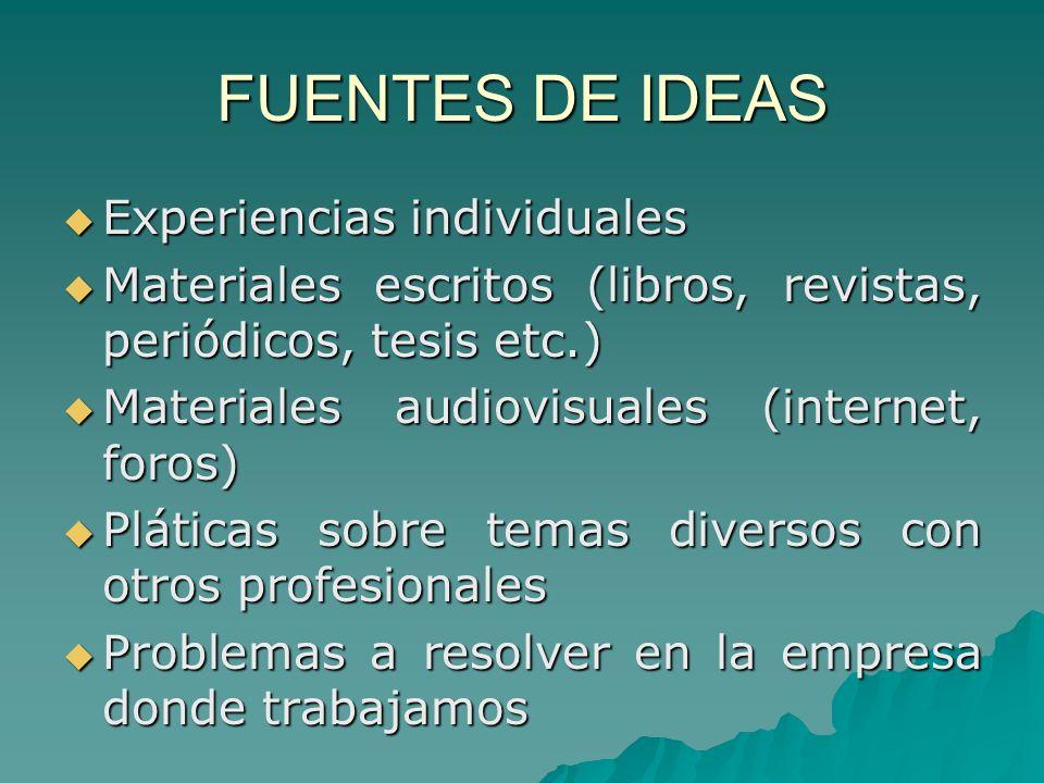 FUENTES DE IDEAS Experiencias individuales Experiencias individuales Materiales escritos (libros, revistas, periódicos, tesis etc.) Materiales escrito