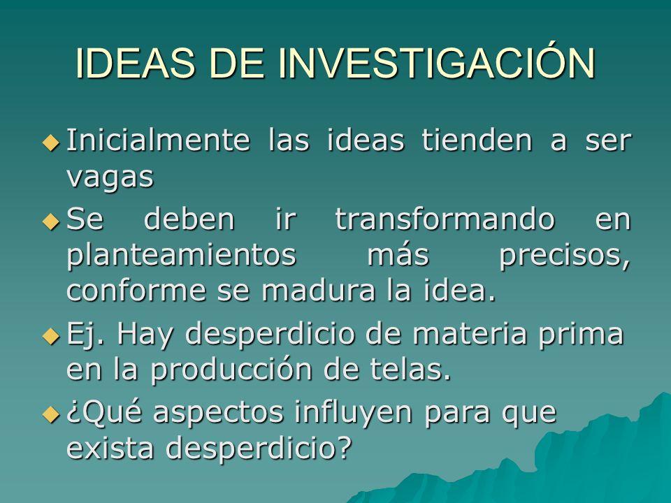 IDEAS DE INVESTIGACIÓN Inicialmente las ideas tienden a ser vagas Inicialmente las ideas tienden a ser vagas Se deben ir transformando en planteamient