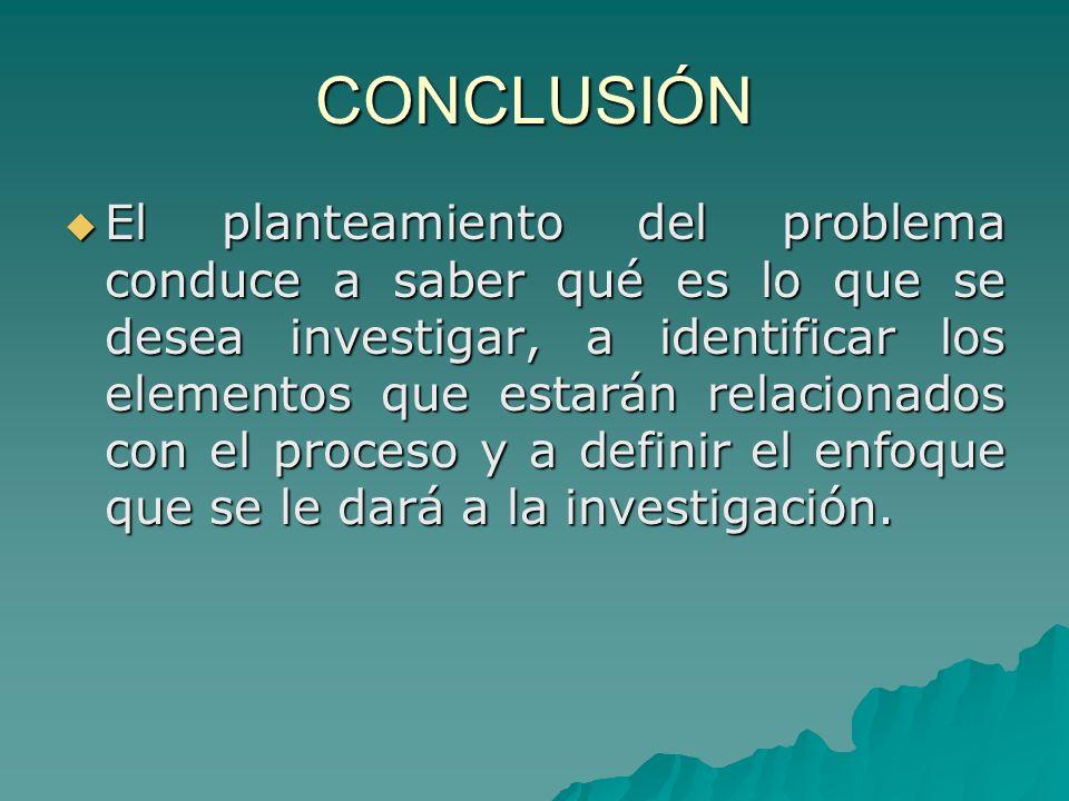 CONCLUSIÓN El planteamiento del problema conduce a saber qué es lo que se desea investigar, a identificar los elementos que estarán relacionados con e