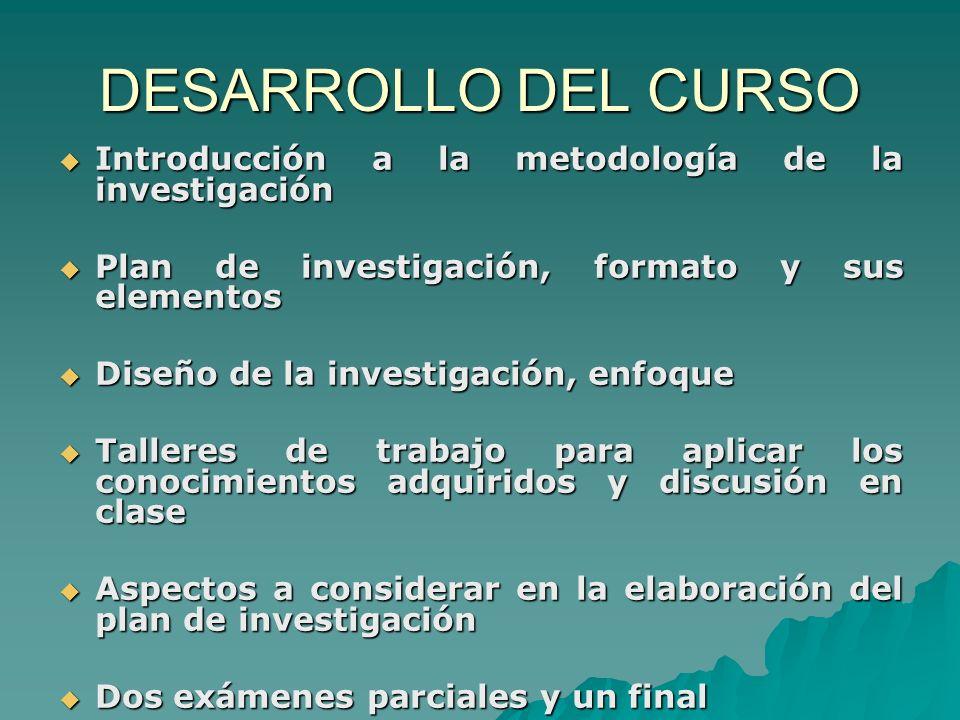 DESARROLLO DEL CURSO Introducción a la metodología de la investigación Introducción a la metodología de la investigación Plan de investigación, format