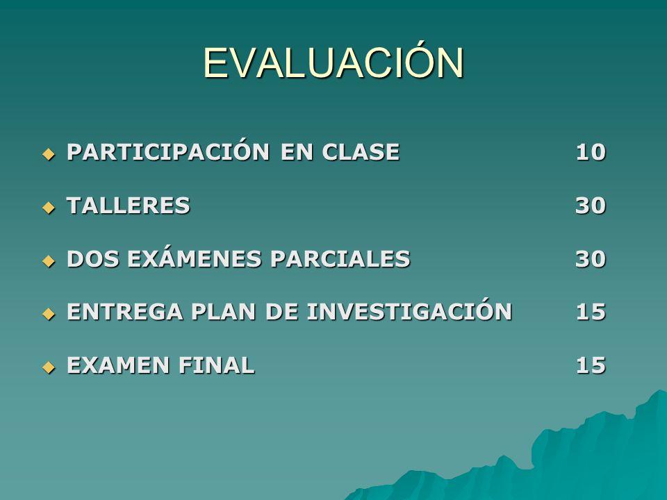 EVALUACIÓN PARTICIPACIÓN EN CLASE10 PARTICIPACIÓN EN CLASE10 TALLERES30 TALLERES30 DOS EXÁMENES PARCIALES30 DOS EXÁMENES PARCIALES30 ENTREGA PLAN DE I