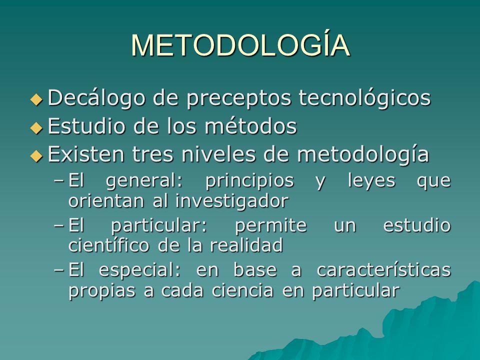 METODOLOGÍA Decálogo de preceptos tecnológicos Decálogo de preceptos tecnológicos Estudio de los métodos Estudio de los métodos Existen tres niveles d