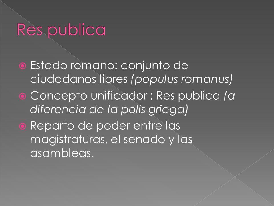 Estado romano: conjunto de ciudadanos libres (populus romanus) Concepto unificador : Res publica (a diferencia de la polis griega) Reparto de poder entre las magistraturas, el senado y las asambleas.