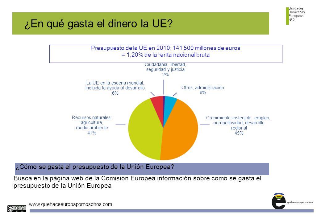 Unidades Didácticas Europeas Nº 2 www.quehaceeuropapornosotros.com ¿Cómo se gasta el presupuesto de la Unión Europea? Busca en la página web de la Com