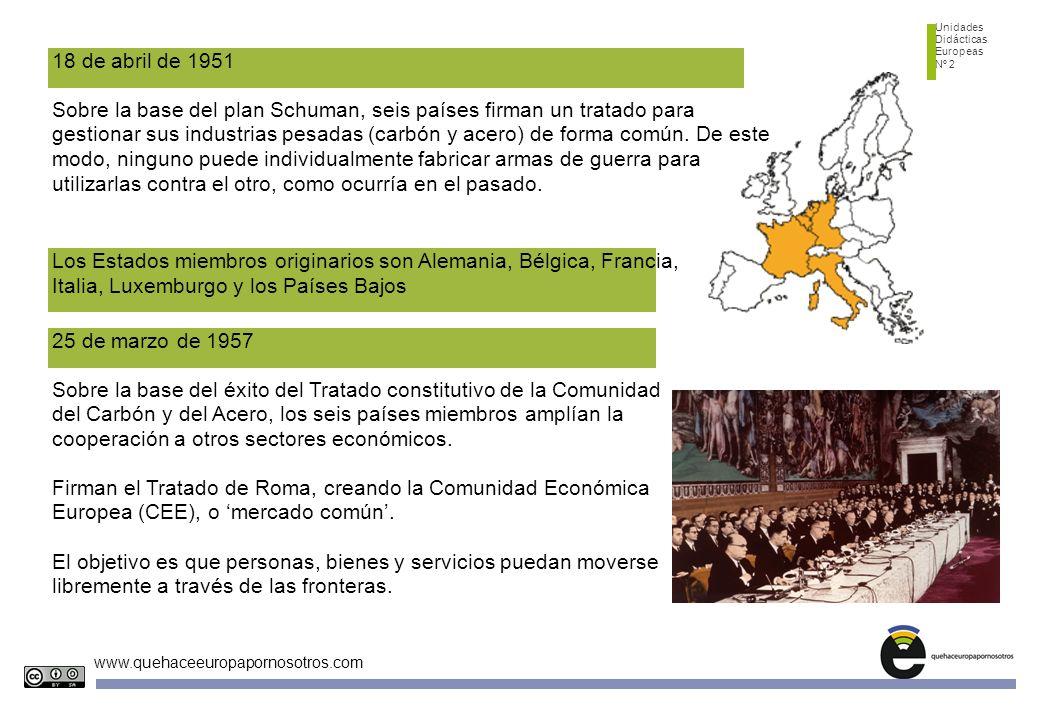 Unidades Didácticas Europeas Nº 2 www.quehaceeuropapornosotros.com 18 de abril de 1951 Sobre la base del plan Schuman, seis países firman un tratado para gestionar sus industrias pesadas (carbón y acero) de forma común.
