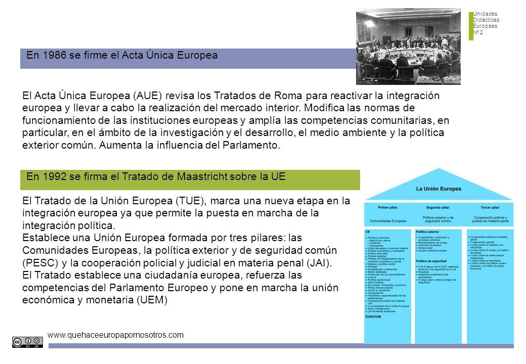 Unidades Didácticas Europeas Nº 2 www.quehaceeuropapornosotros.com En 1986 se firme el Acta Única Europea El Acta Única Europea (AUE) revisa los Trata
