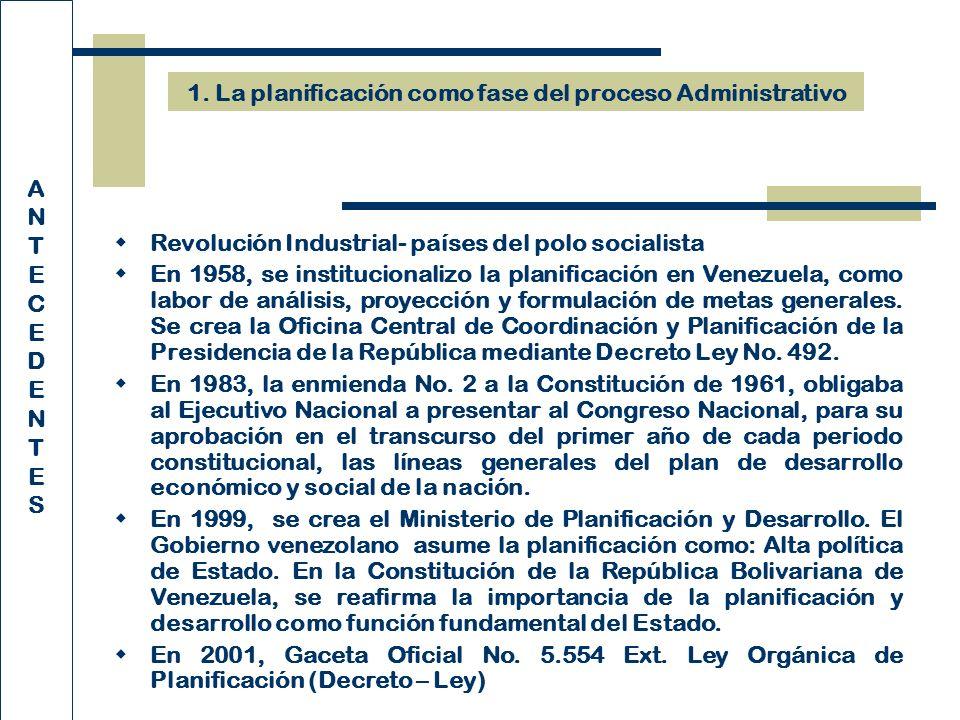 1. La planificación como fase del proceso Administrativo ANTECEDENTESANTECEDENTES Revolución Industrial- países del polo socialista En 1958, se instit