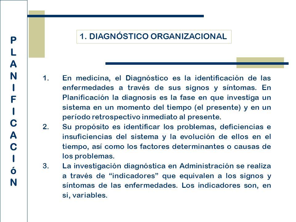 1. DIAGNÓSTICO ORGANIZACIONAL P L A N I F I C A C I ó N 1.En medicina, el Diagnóstico es la identificación de las enfermedades a través de sus signos