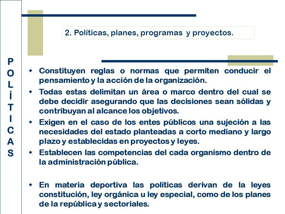 POLÍTICASPOLÍTICAS Constituyen reglas o normas que permiten conducir el pensamiento y la acción de la organización.