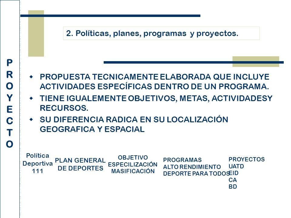 PROPUESTA TECNICAMENTE ELABORADA QUE INCLUYE ACTIVIDADES ESPECÍFICAS DENTRO DE UN PROGRAMA.