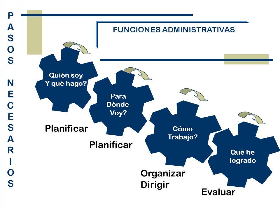 NIVELESTRATEGICONIVELESTRATEGICO Razón de ser o propósito fundamental de una organización.