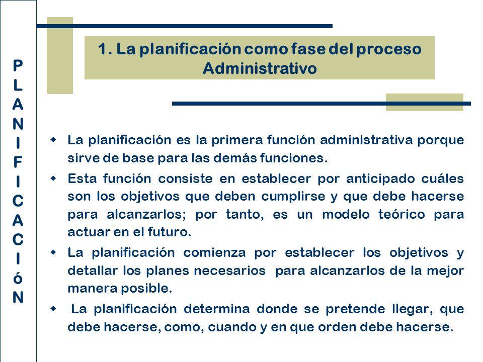 1. La planificación como fase del proceso Administrativo La planificación es la primera función administrativa porque sirve de base para las demás fun