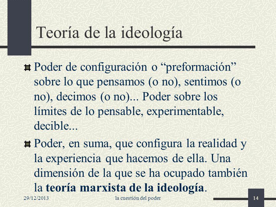 29/12/2013la cuestión del poder14 Teoría de la ideología Poder de configuración o preformación sobre lo que pensamos (o no), sentimos (o no), decimos
