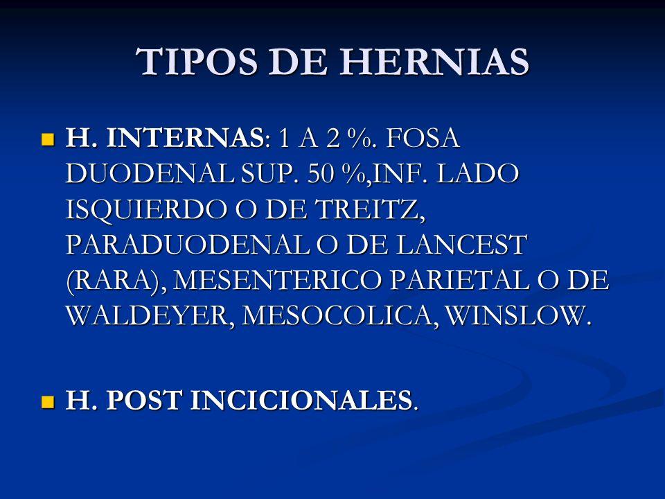 TIPOS DE HERNIAS H. HIATALES: PARAESOFAICAS Y POR DESLIZAMIENTO. DISFUNCION DEL LIGAMENTO FRENOESOFAGICO CON DILATACION DEL HIATO. H. HIATALES: PARAES
