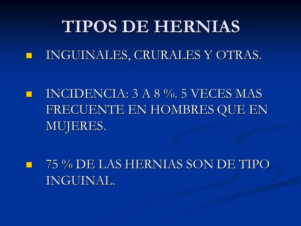 TIPOS DE HERNIAS HERNIA EPIGASTRICA: PROTRUSION A TRAVES DE LOS VASOS PERFORANTES, DEBILITAN, CONTENIDO GENERALMENTE GRASA PRE PERITONEAL. HERNIA EPIG