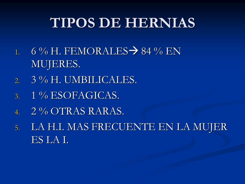 TIPOS DE HERNIAS INGUINALES, CRURALES Y OTRAS. INGUINALES, CRURALES Y OTRAS. INCIDENCIA: 3 A 8 %. 5 VECES MAS FRECUENTE EN HOMBRES QUE EN MUJERES. INC