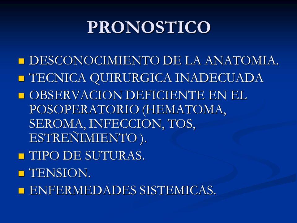 DIAGNOSTICO DIFERENCIAL LIPOMAS DEL CORDON O INGUINAL. LIPOMAS DEL CORDON O INGUINAL. ADENOPATIAS. ADENOPATIAS. ABSCESOS FRIOS. ABSCESOS FRIOS. VARICE