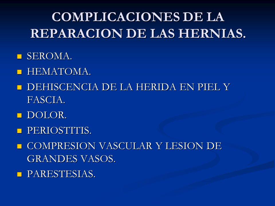COMPLICACIONES DE LAS HERNIAS ENCARCELACION- INCARCERACION ENCARCELACION- INCARCERACION ESTRANGULACION. ESTRANGULACION.