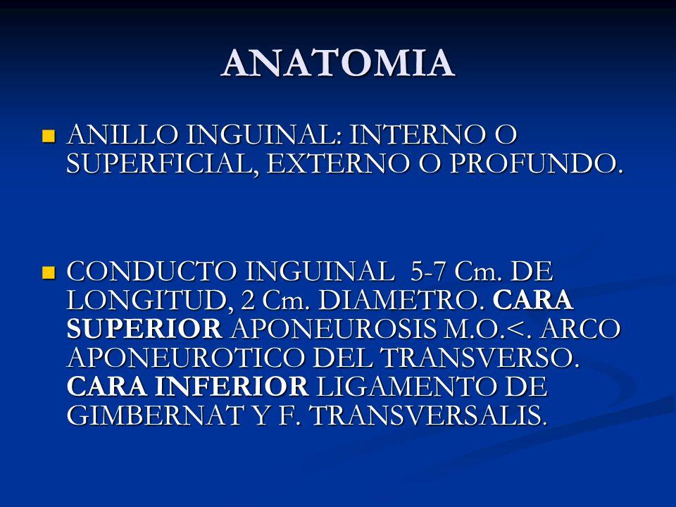 TIPOS DE HERNIAS INGUINALES, CRURALES Y OTRAS.INGUINALES, CRURALES Y OTRAS.