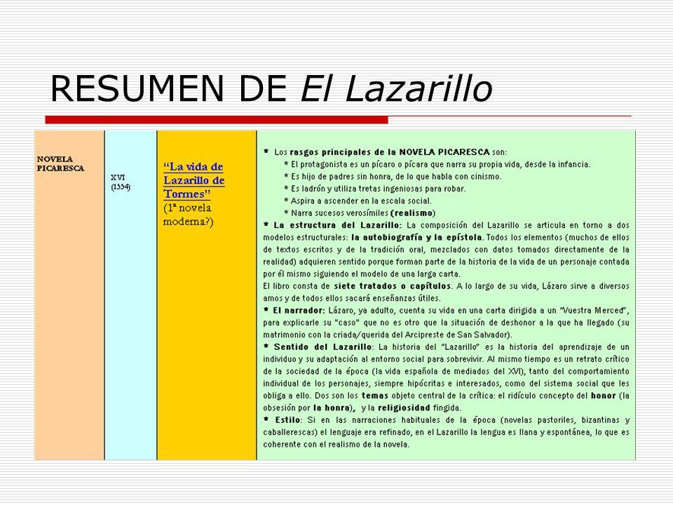 RESUMEN DE El Lazarillo