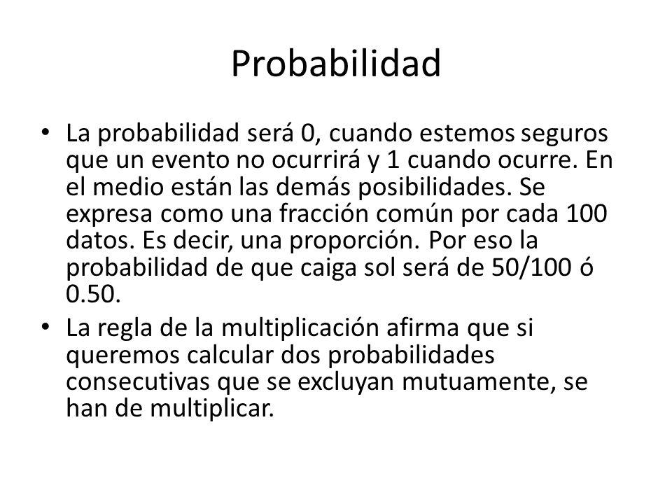 Probabilidad La probabilidad será 0, cuando estemos seguros que un evento no ocurrirá y 1 cuando ocurre. En el medio están las demás posibilidades. Se