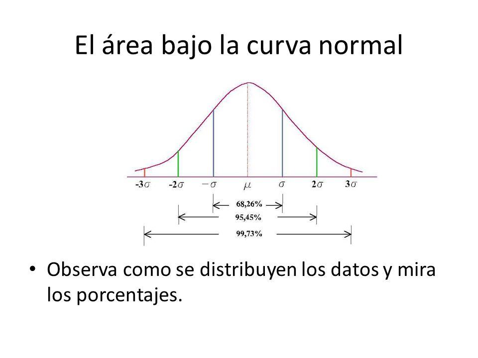 El área bajo la curva normal Observa como se distribuyen los datos y mira los porcentajes.