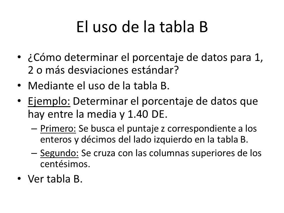 El uso de la tabla B ¿Cómo determinar el porcentaje de datos para 1, 2 o más desviaciones estándar? Mediante el uso de la tabla B. Ejemplo: Determinar