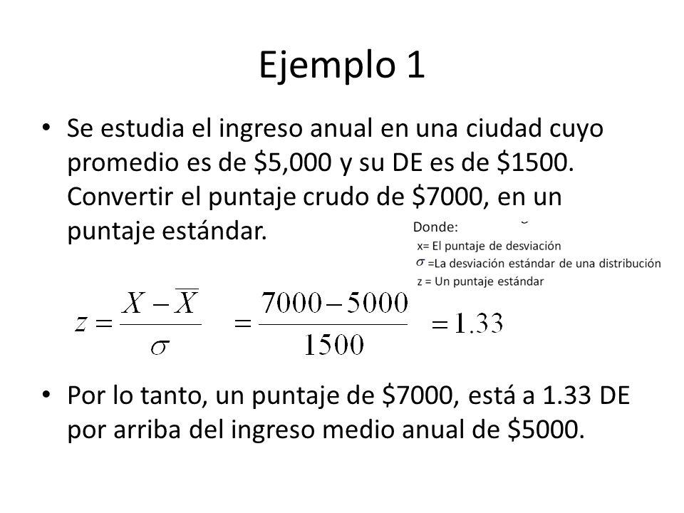 Ejemplo 1 Se estudia el ingreso anual en una ciudad cuyo promedio es de $5,000 y su DE es de $1500. Convertir el puntaje crudo de $7000, en un puntaje