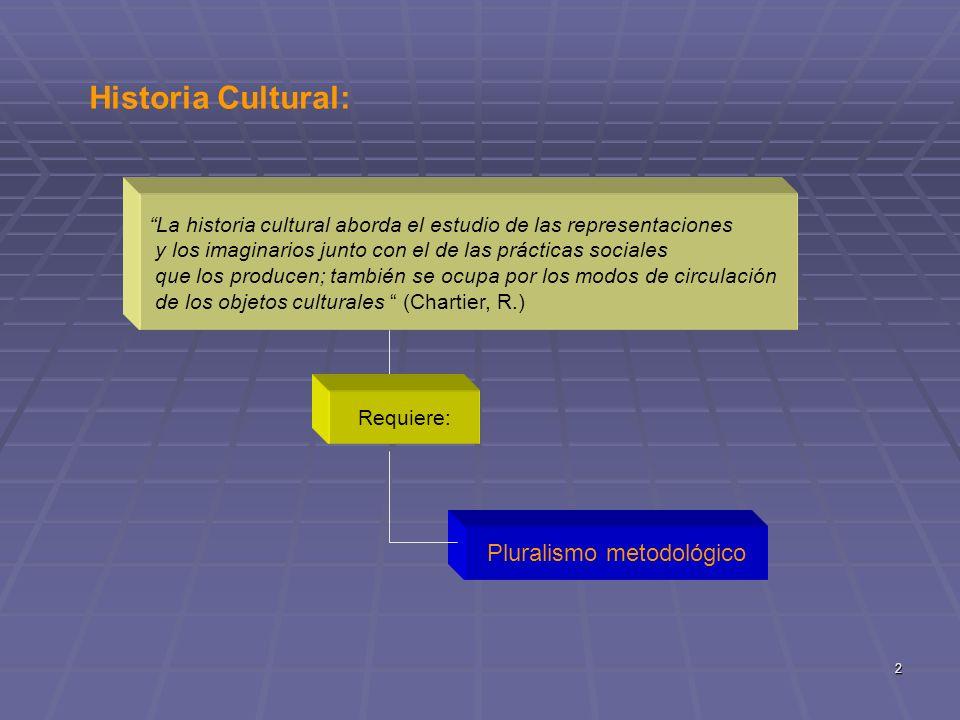 3 Historia cultural clásica Concepción ligada al arte …cultura era algo que sólo tenían algunas sociedades o, más exactamente, determinados grupos en algunas sociedades 1 (Burke, P.) 1 Burke, P.