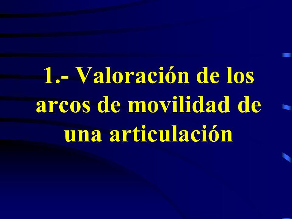 1.- Valoración de los arcos de movilidad de una articulación