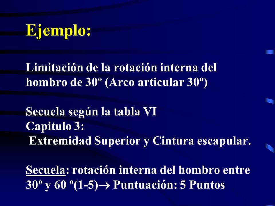Ejemplo: Limitación de la rotación interna del hombro de 30º (Arco articular 30º) Secuela según la tabla VI Capitulo 3: Extremidad Superior y Cintura