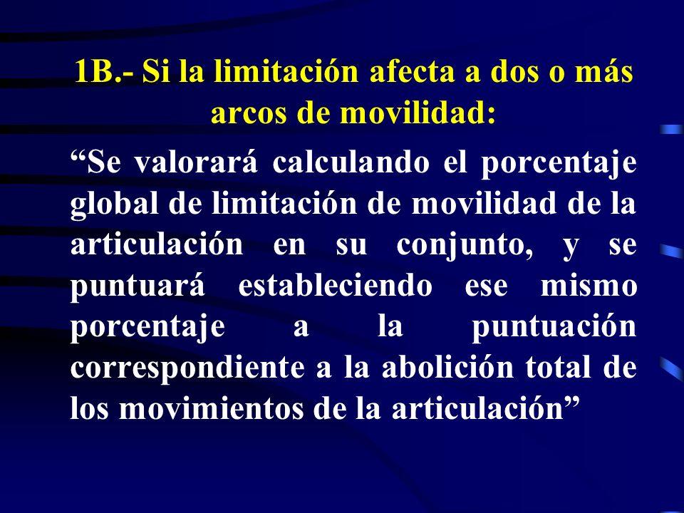1B.- Si la limitación afecta a dos o más arcos de movilidad: Se valorará calculando el porcentaje global de limitación de movilidad de la articulación