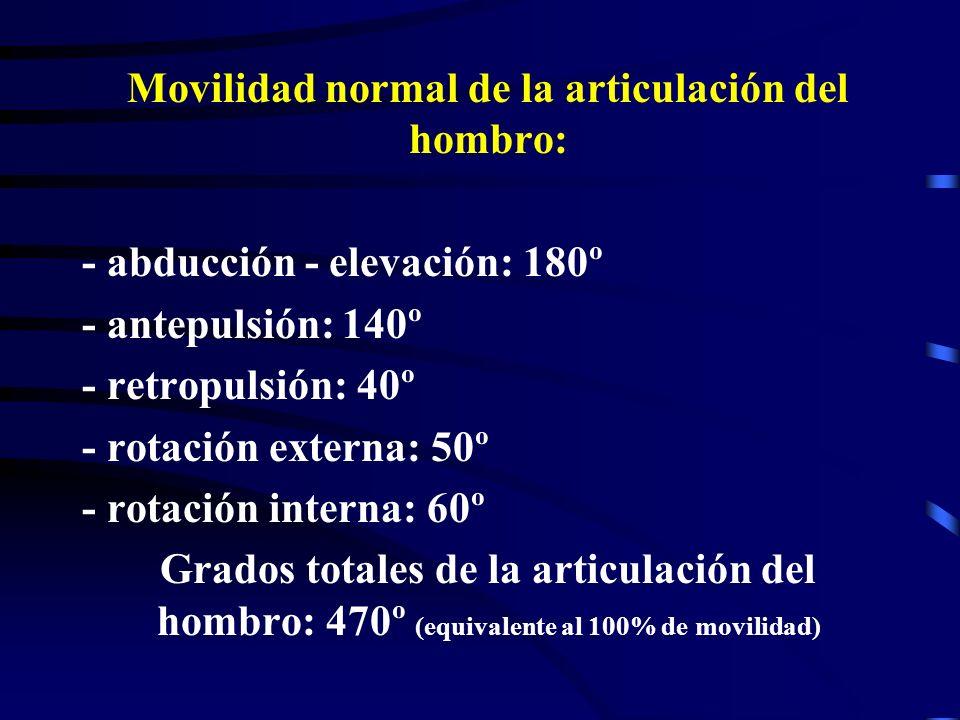 Movilidad normal de la articulación del hombro: - abducción - elevación: 180º - antepulsión: 140º - retropulsión: 40º - rotación externa: 50º - rotaci