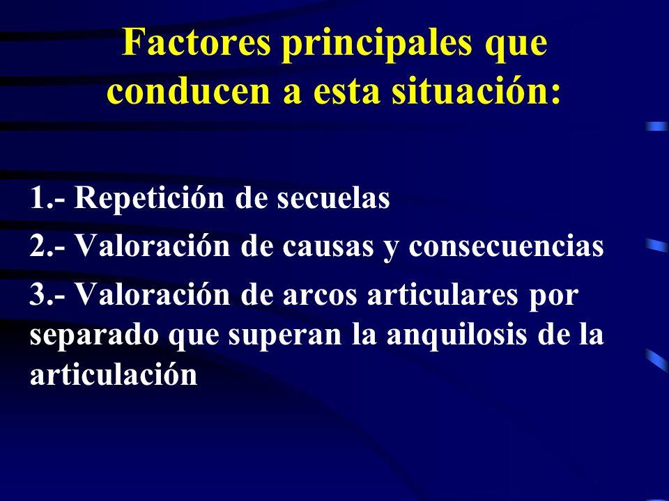 Factores principales que conducen a esta situación: 1.- Repetición de secuelas 2.- Valoración de causas y consecuencias 3.- Valoración de arcos articu