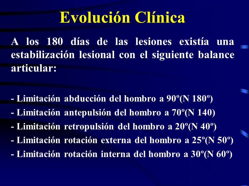 Evolución Clínica A los 180 días de las lesiones existía una estabilización lesional con el siguiente balance articular: - Limitación abducción del ho