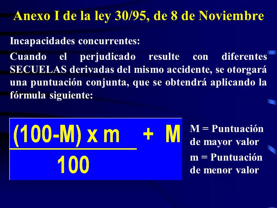 Caso Pericial Valoración de incapacidades concurrentes Si aplicamos el Capítulo 3 de la Tabla VI (clasificación y Valoración de las secuelas) del anexo I de la ley 30/95: Abducción-elevación del hombro más de 90º N (180º) (1-10) 10 p Antepulsación del hombro entre 70º y 140º N (140º) (5-10) 10 p Retropulsión del hombro entre 20º y 40º N (40º) (2-5) 5 p Rotación externa del hombro entre 25º y 50º N (50º) (1-3) 3 p Rotación interna del hombro entre 30º y 60º N (60º) (1-5) 5 p