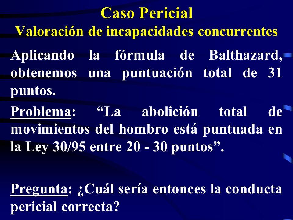 Caso Pericial Valoración de incapacidades concurrentes Aplicando la fórmula de Balthazard, obtenemos una puntuación total de 31 puntos. Problema: La a